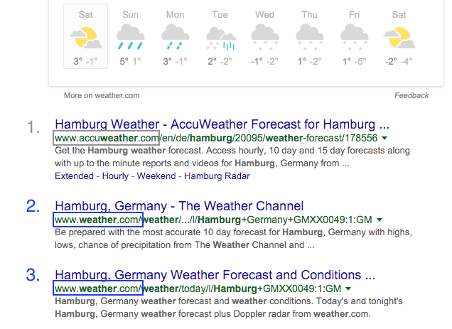Google Rich Answers Wetter Rankings