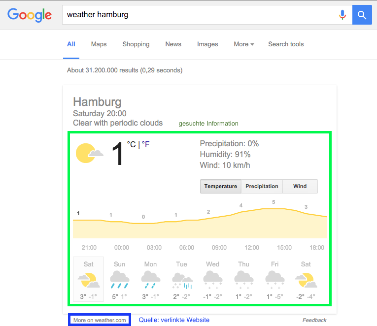 Google Rich Answers Wetter